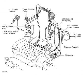 wiring diagrams automotive 88 mazda 626