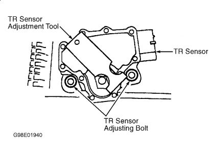 1997 Ford F150 P0705 Code Check Engine Light Came on - Code Was