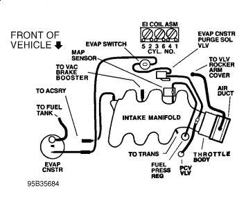 2003 chevy venture vacuum hose diagram