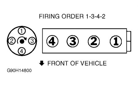 Spark Plug Firing Order on Distributor Cap