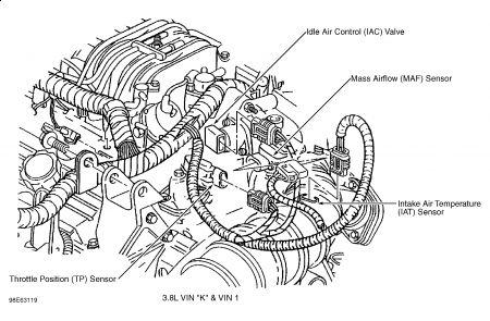 2003 Buick Regal Engine Diagram Wiring Diagram Library