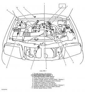 1998 chevy cavalier engine diagram list