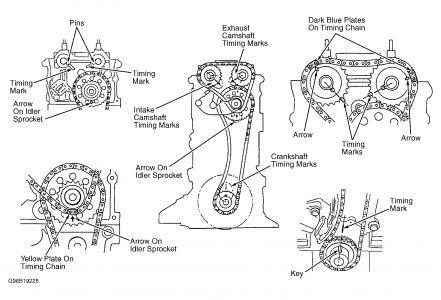 2002 Suzuki Esteem Timing Engine Mechanical Problem 2002 Suzuki