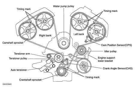Timing Belt Diagram - Wiring Diagrams