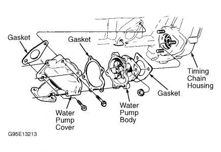 1994 Grand Am Engine Diagram Wiring Diagram 2019