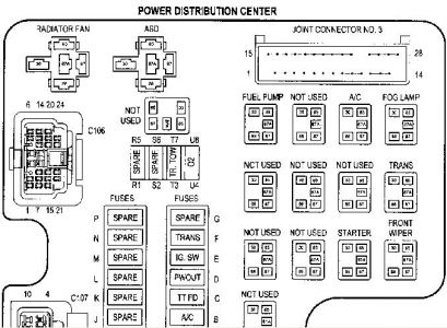 2001 Dodge Dakota Fuse Box Wiring Diagram