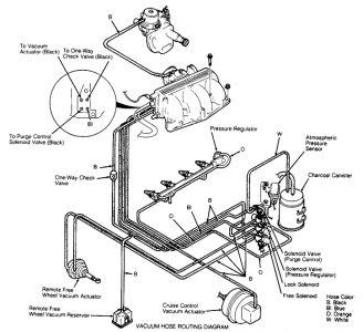 1993 dodge Motordiagramm