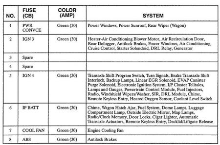 2006 Chevy Cobalt Fuse Box Wiring Diagram