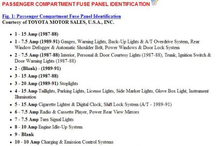 91 Toyota Camry Fuse Diagram - Wiring Diagrams Clicks