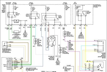2003 Chevy Truck Blower Wirer Diagram Better Wiring Diagram Online