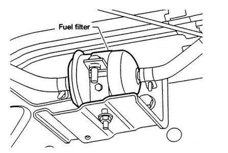2005 pathfinder fuel filter location