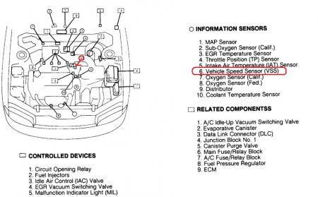 1992 Geo Metro Engine Diagrams - Wwwcaseistore \u2022