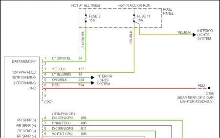 No Cd Player Wiring Harness Diagram For - Iaegayentrepreneursnl \u2022