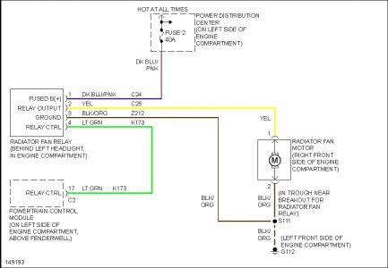 2004 Jeep Liberty Wiring - Wwwcaseistore \u2022