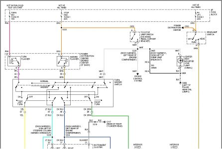 1997 Chevy Blazer Trailer Brake Installation Need to Know Wiring