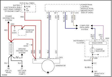 Ford Focus Alternator Wiring Diagram - Wiring Diagrams