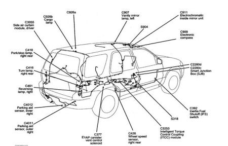 Ford Escape Fuel Pump Wiring circuit diagram template