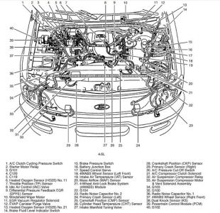 2006 bmw 330ci fuse box diagram