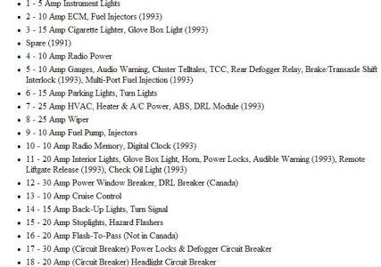 1993 Chevy Cavalier Fuse Box Diagram - 6jheemmvvsouthdarfurradio
