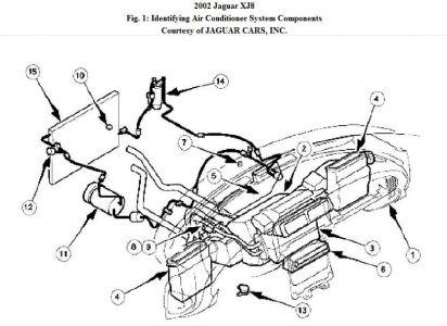 2002 Jaguar XJ8 Strange Fault with Heater/aircon