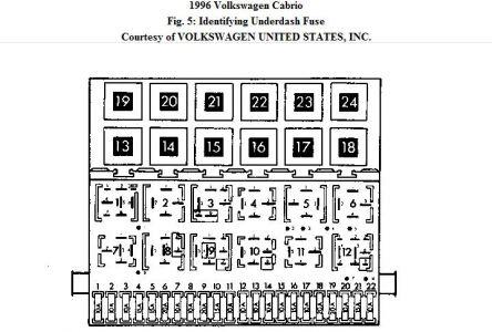 Cabrio Fuse Box - Wiring Diagram Progresif