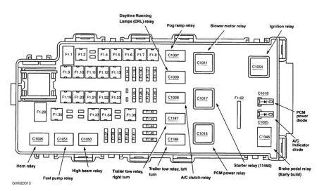 2004 Explorer Fuse Box Picture - Wiring Diagram Database