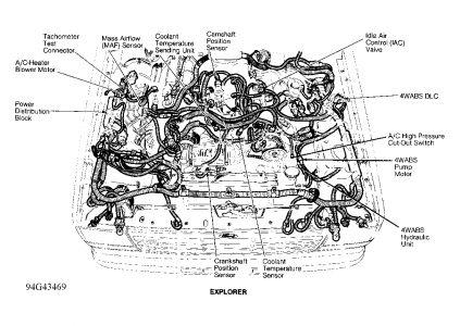1994 Ranger Engine Diagram Wiring Diagram