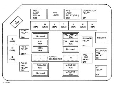 1997 hyundai accent fuse diagram