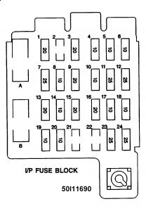 1999 chevy tahoe fuse box panel diagram