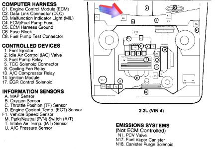 1993 Buick Fuse Box - Wiring Diagram Progresif