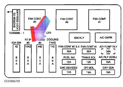 2001 Chevrolet Monte Carlo Fuse Diagram Wiring Schematic Diagram