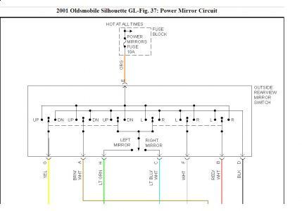 2001 Oldsmobile Silhouette RH Power Mirror Electrical Problem