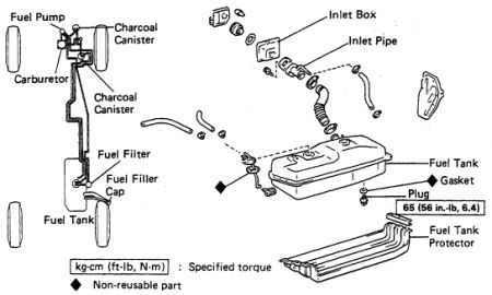 1985 toyota pickup fuel filter location