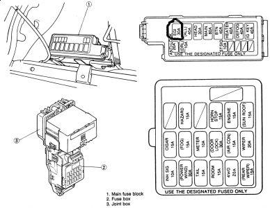 1991 mazda fuse box diagram