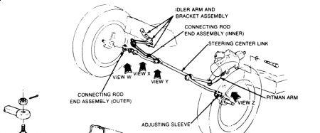 91 s10 steering pump diagram