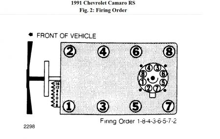 1991 Chevy Camaro 50 Wont Start Engine Mechanical Problem 1991