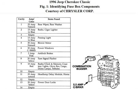 Jeep Fuse Panel circuit diagram template