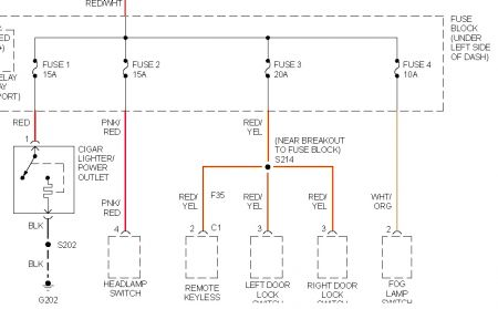 Wiring Diagram 1995 Neon Online Wiring Diagram