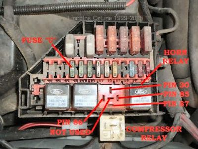 96 Lincoln Town Car Fuse Diagram Wiring Diagram