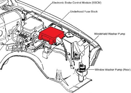 1997 Chevy S10 Fuse Box manual guide wiring diagram