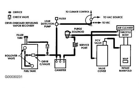 Neon Owners O View Topic 20002002 Neon Safc2 Wiring Diagram Index