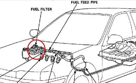 2001 honda accord v6 fuel filter location