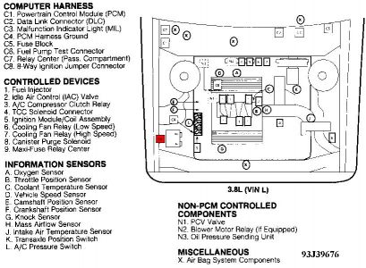 1994 Buick Lesabre Fuse Relay Diagram Wiring Schematic Wiring Diagram