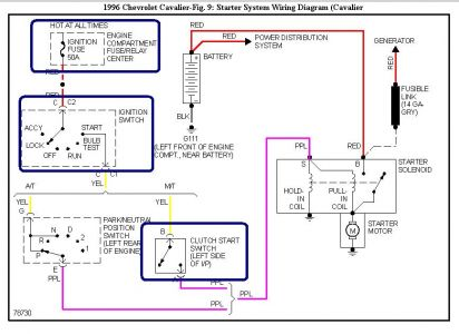 Chevrolet Cavalier Fuse Box Location Wiring Diagram