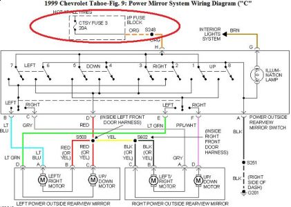 Electrical Wiring Diagram 1999 Tahoe - Wwwcaseistore \u2022