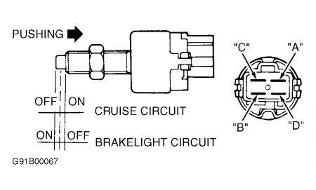Hyundai Tail Lights Wiring Schematic Wiring Schematic Diagram