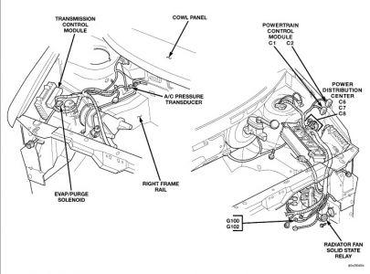 2008 Dodge Grand Caravan Cooling Fan Wiring Diagram Wiring