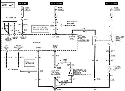 1986 Ford Tempo Fuse Box - Wiring Diagram Progresif