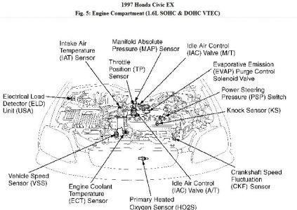 honda map sensor wiring diagram