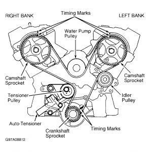 2003 chrysler sebring Diagrama del motor